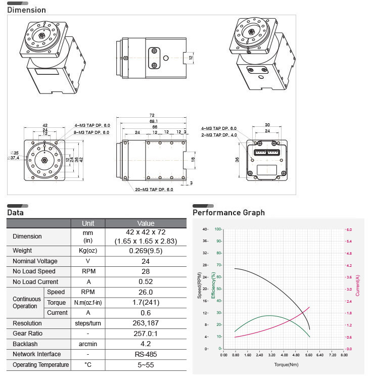 Dynamixel M42-10-S260-R