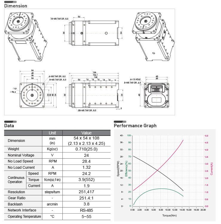 Dynamixel M54-40-S250-R