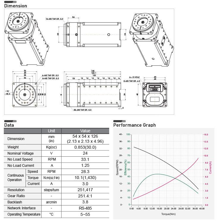 Dynamixel M54-60-S250