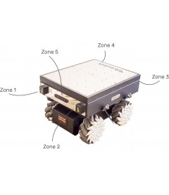 RB-KAIROS   Collaborative mobile manipulator for the development of